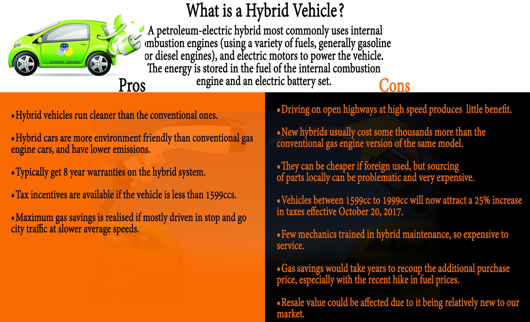 001 Pros And Cons Of A Hybrid Vehicle