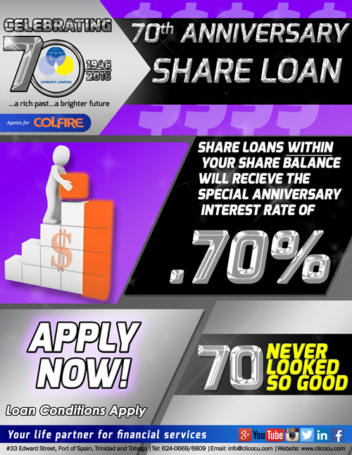 70th-anniversay-Special-SHARE-LOAN
